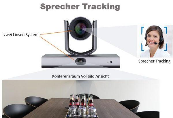 Konferenzkamera Sprecher Tracking