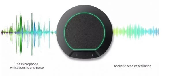 Konferenz Mikrofon wireless